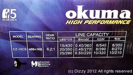 Line capacity of the Okuma CZ10